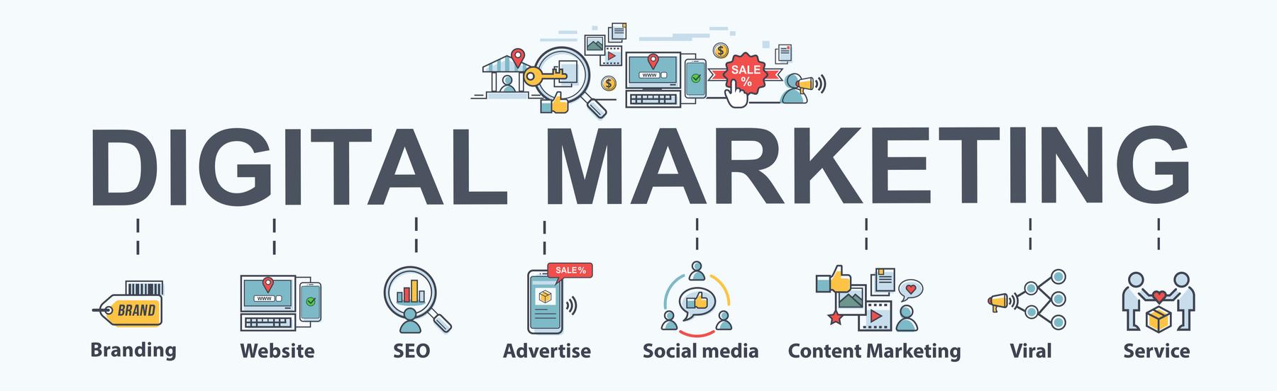 Webonclicks Digital Marketing Banner